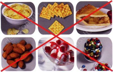 Твердая пища вредит брекетам