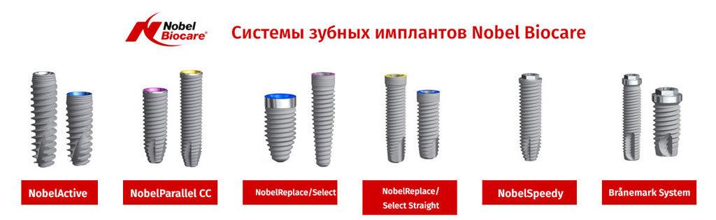 На фото показаны разновидности имплантов Nobel