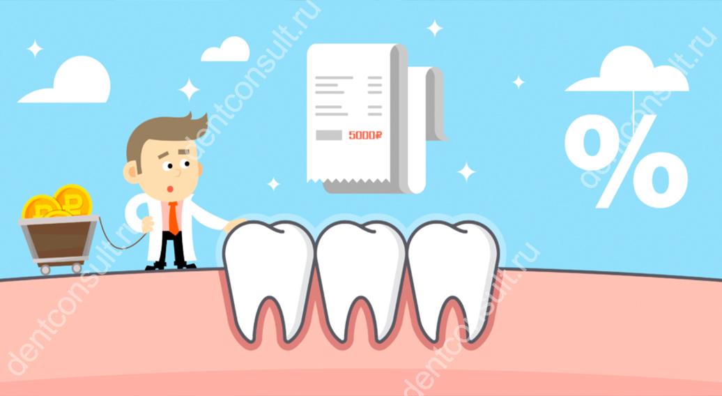 Налоговый вычет за лечение зубов – все особенности оформления